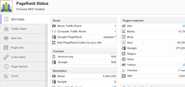 How to Track Your PageRank Using Chrome SEO Toolbar